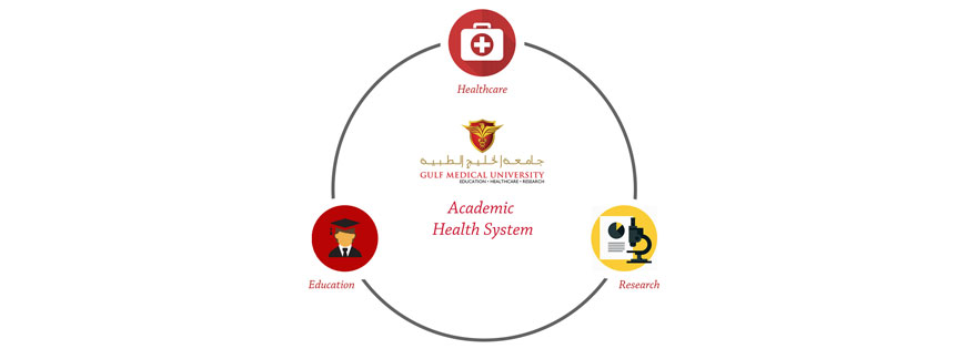 academic-health-system